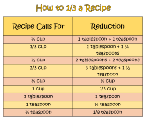 How to Third a Recipe